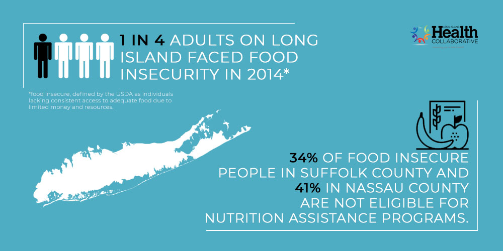 Food Insecurity Impacts Long Island