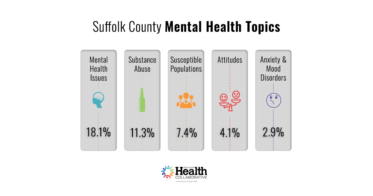 Mental Health Long Island
