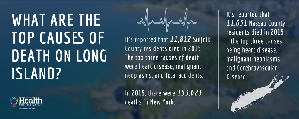 Top Causes of Death on Long Island